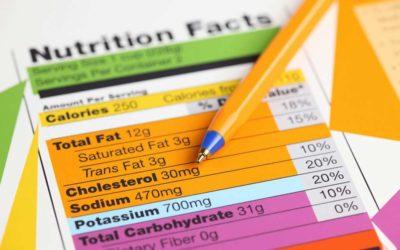 Nutrition Label Lies